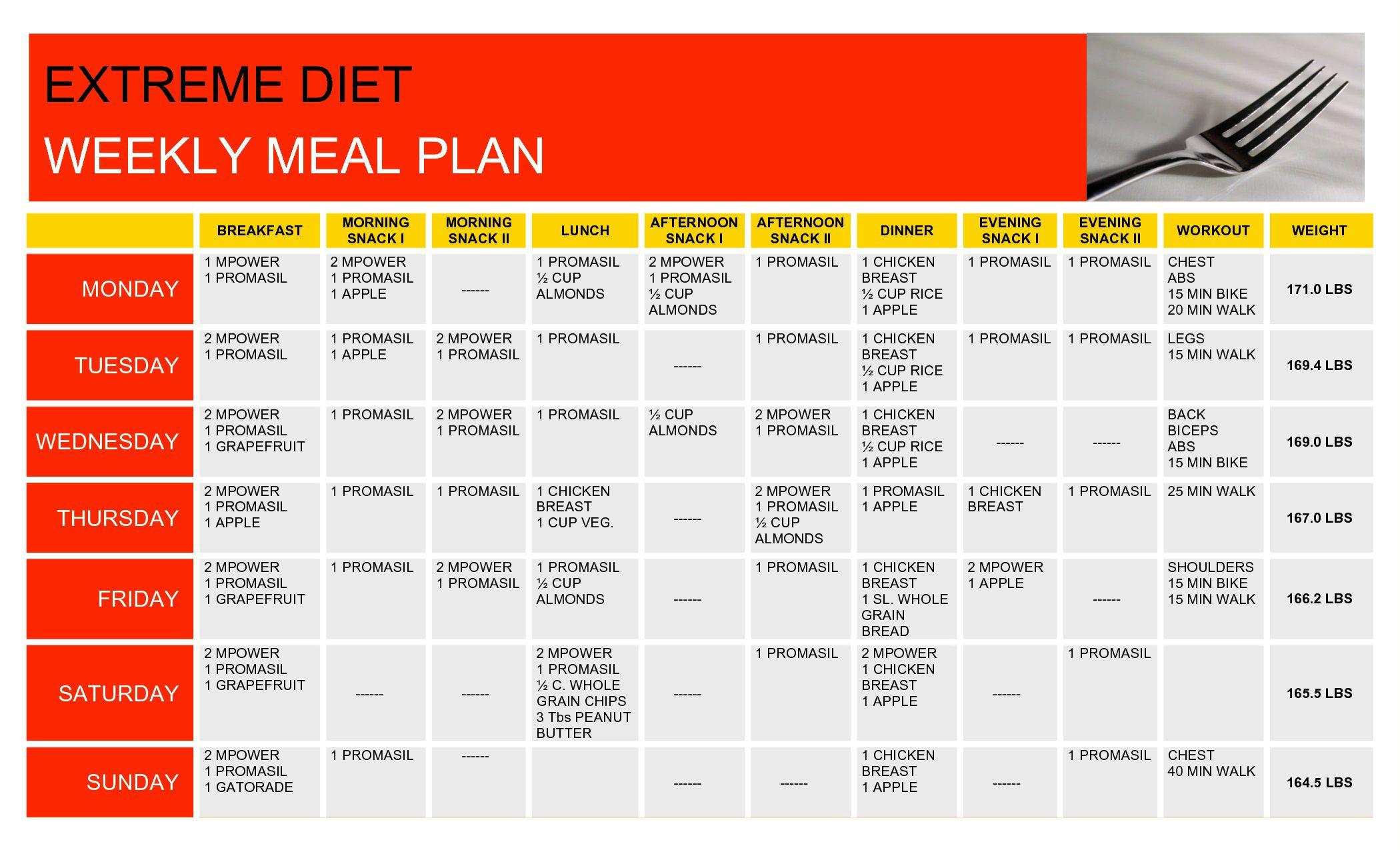 meal plan to get slimmer